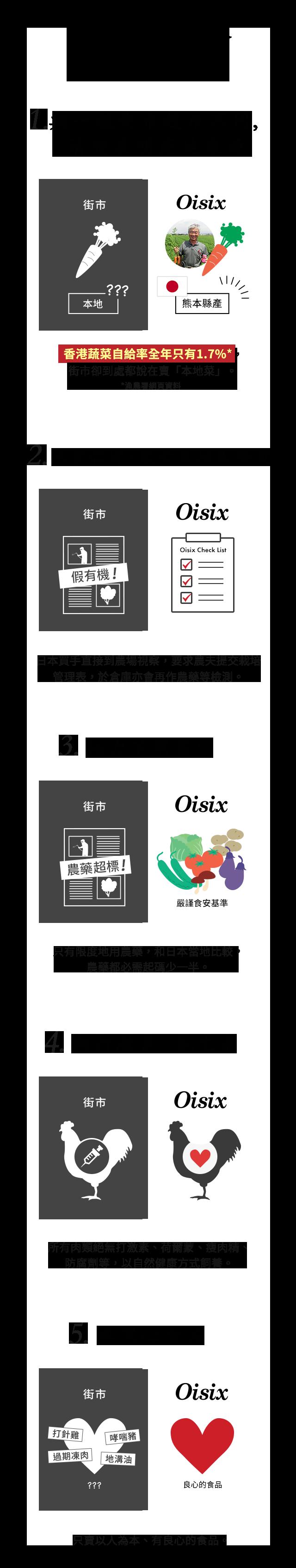 Oisix5大好處